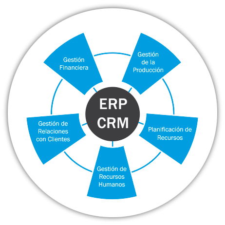 home_erp_y_crm